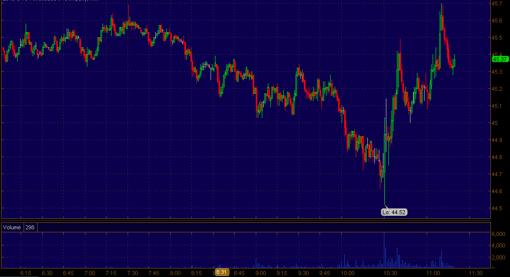 CL_1-minute