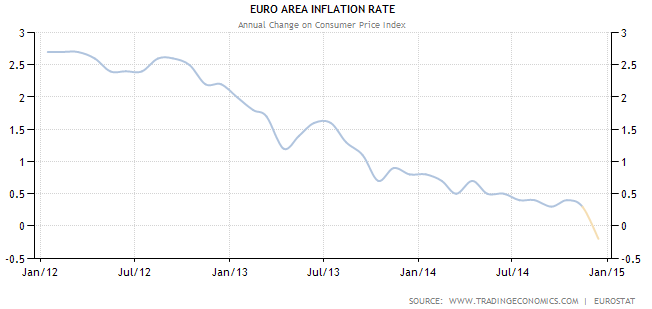 EURO_AREA_INFLATION