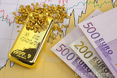 Gold in Euro Terms Set for Correction