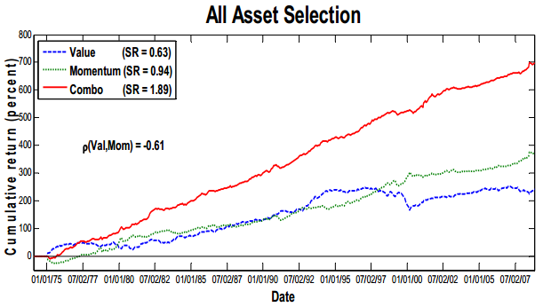 All_Asset_Selection