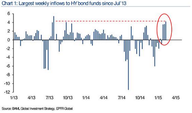 HY_Inflows
