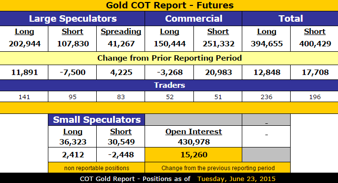 Gold_CoT_7.1.2015