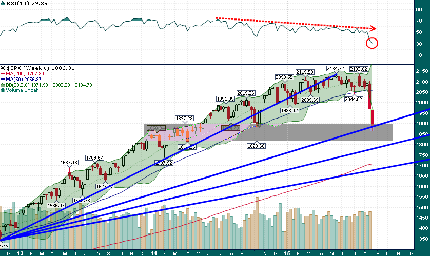 SPX_Weekly