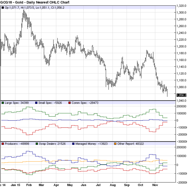 Gold_Daily_CoT