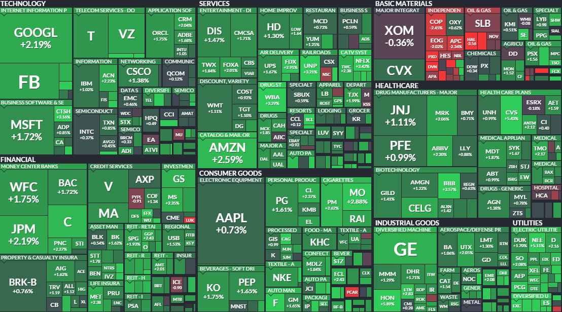 Stocks Rally On Fed Rate Hike; Gold Miners Poised For Year ... on terrain map, seven map, charting data on a map, radiation map, stock market map, scale of miles on united states map, ocean currents map, cluster map, choropleth map, precipitation map, excel map, water consumption map, dot density map, satellite map, growth map, radar map, usa map, temperature map, world map, thematic map,