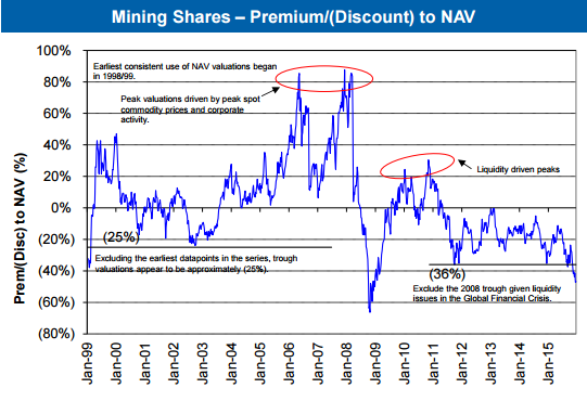 Mining_Shares