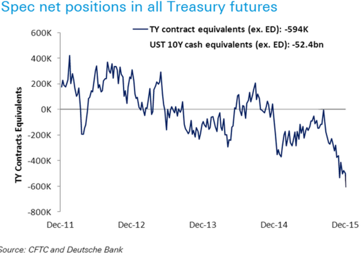 Treasury_Futures