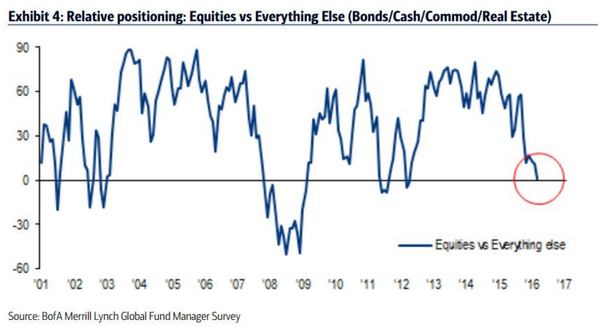 Equity_Positioning
