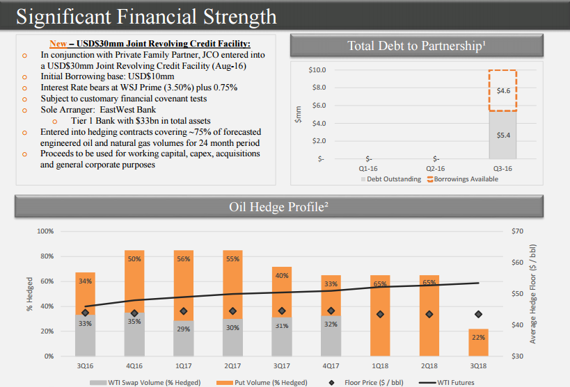 jco_financial_strength