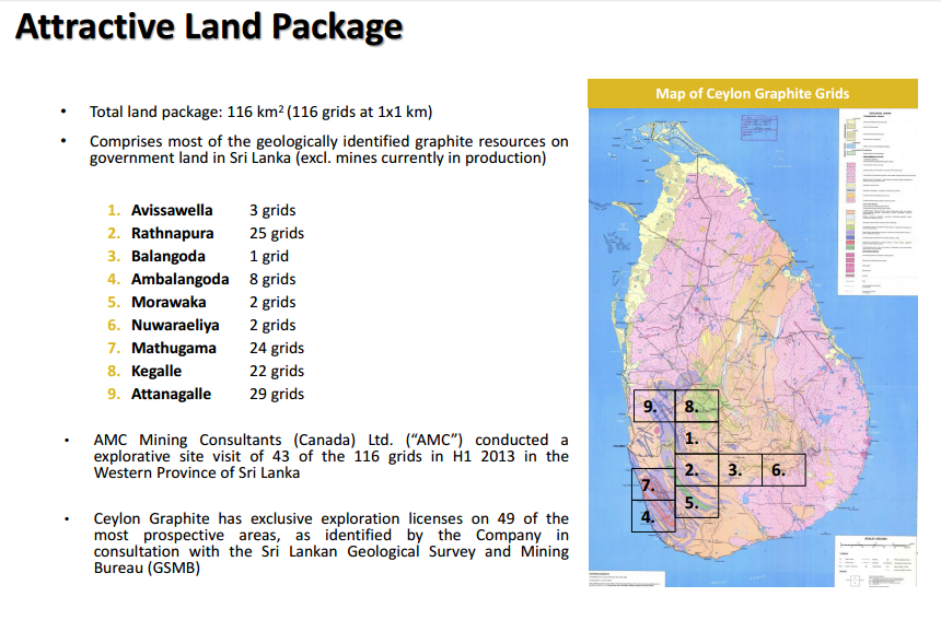 Ceylon_Land_Package