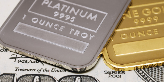 Precious Metals Technical Review