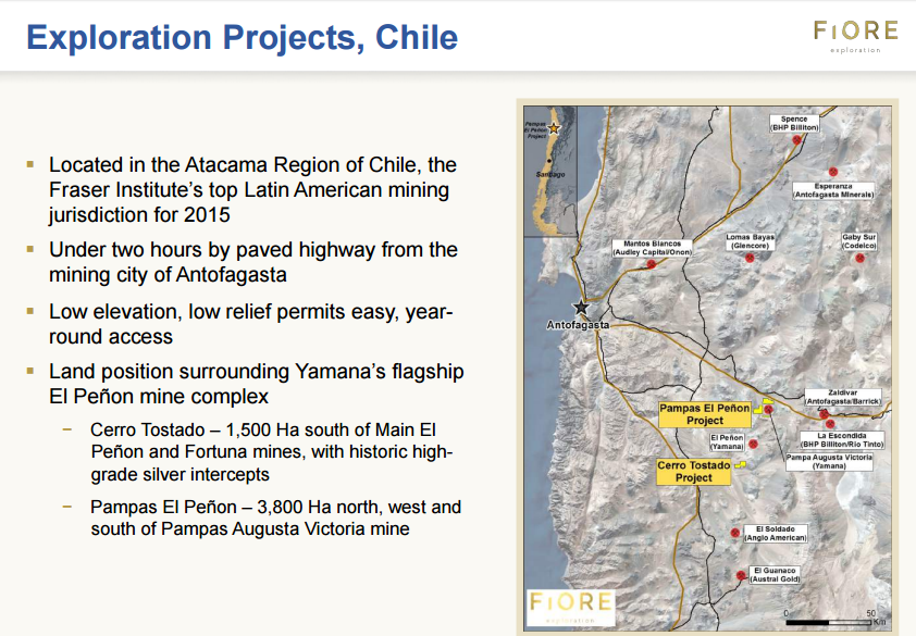 Fiore_Projects_Map_Chile