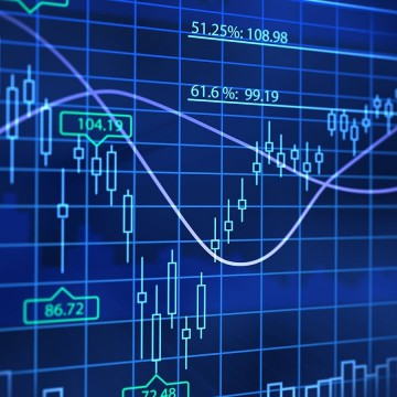 Technical Analysis 101: Trends, Volume, Support and Resistance